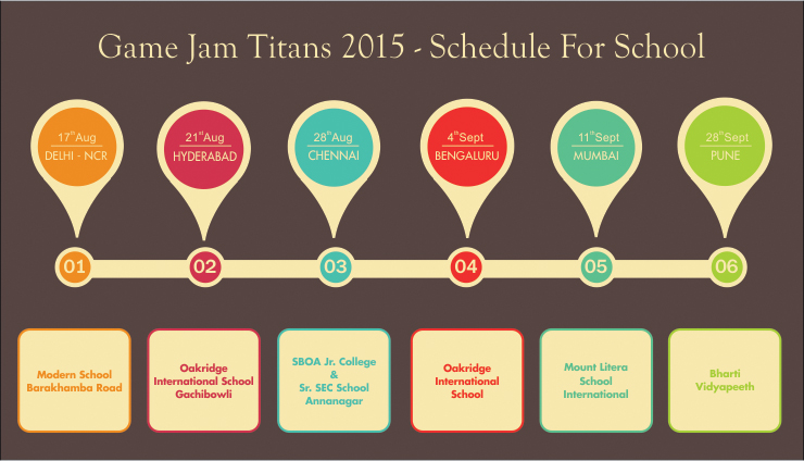 Game Jam Titans-2015